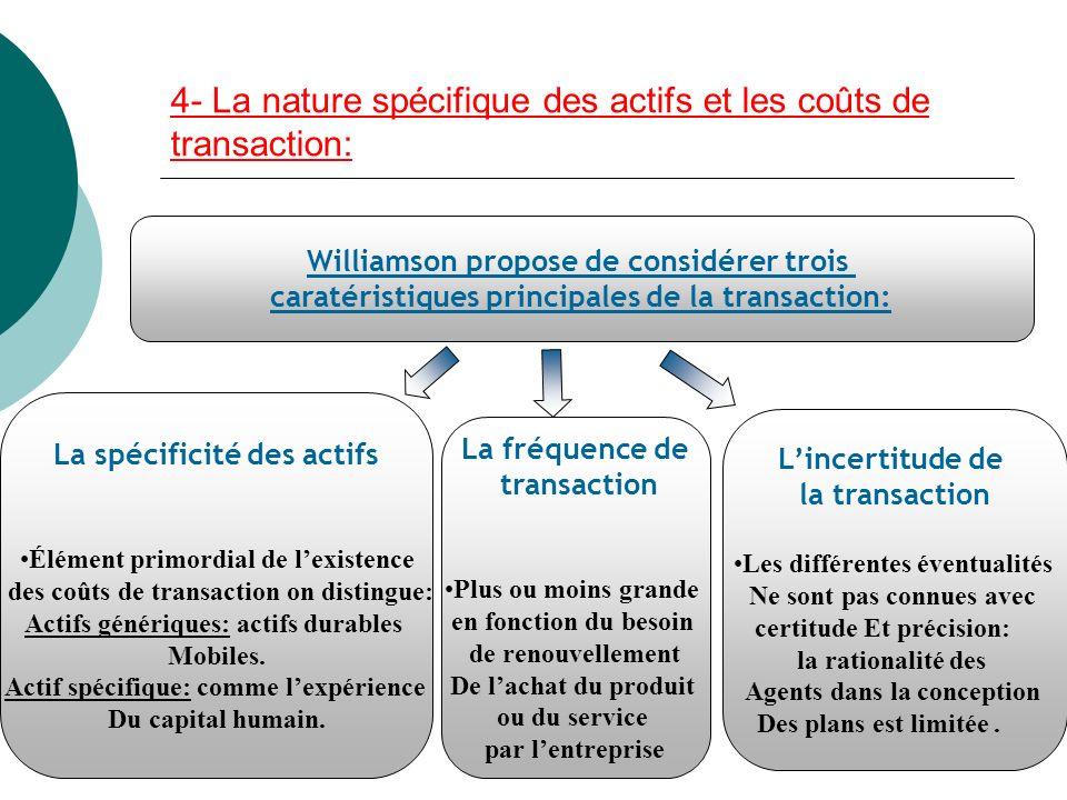 4- La nature spécifique des actifs et les coûts de transaction: Williamson propose de considérer trois caratéristiques principales de la transaction: La spécificité des actifs Élément primordial de lexistence des coûts de transaction on distingue: Actifs génériques: actifs durables Mobiles.