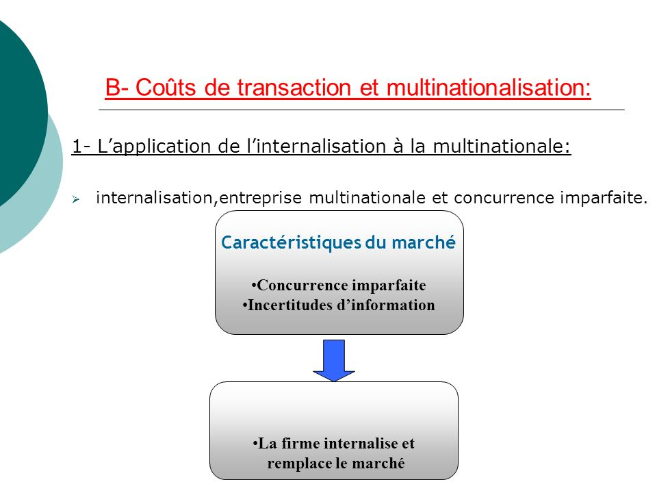 B- Coûts de transaction et multinationalisation: 1- Lapplication de linternalisation à la multinationale: internalisation,entreprise multinationale et concurrence imparfaite.