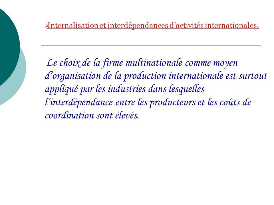 Le choix de la firme multinationale comme moyen dorganisation de la production internationale est surtout appliqué par les industries dans lesquelles linterdépendance entre les producteurs et les coûts de coordination sont élevés.