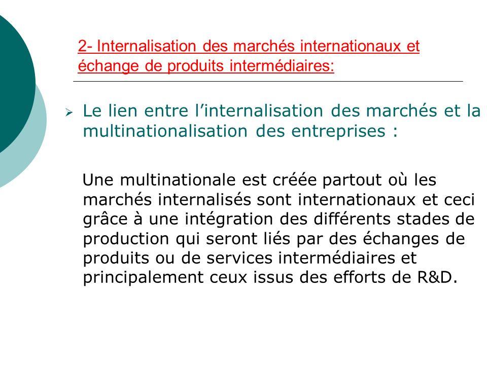 2- Internalisation des marchés internationaux et échange de produits intermédiaires: Le lien entre linternalisation des marchés et la multinationalisa