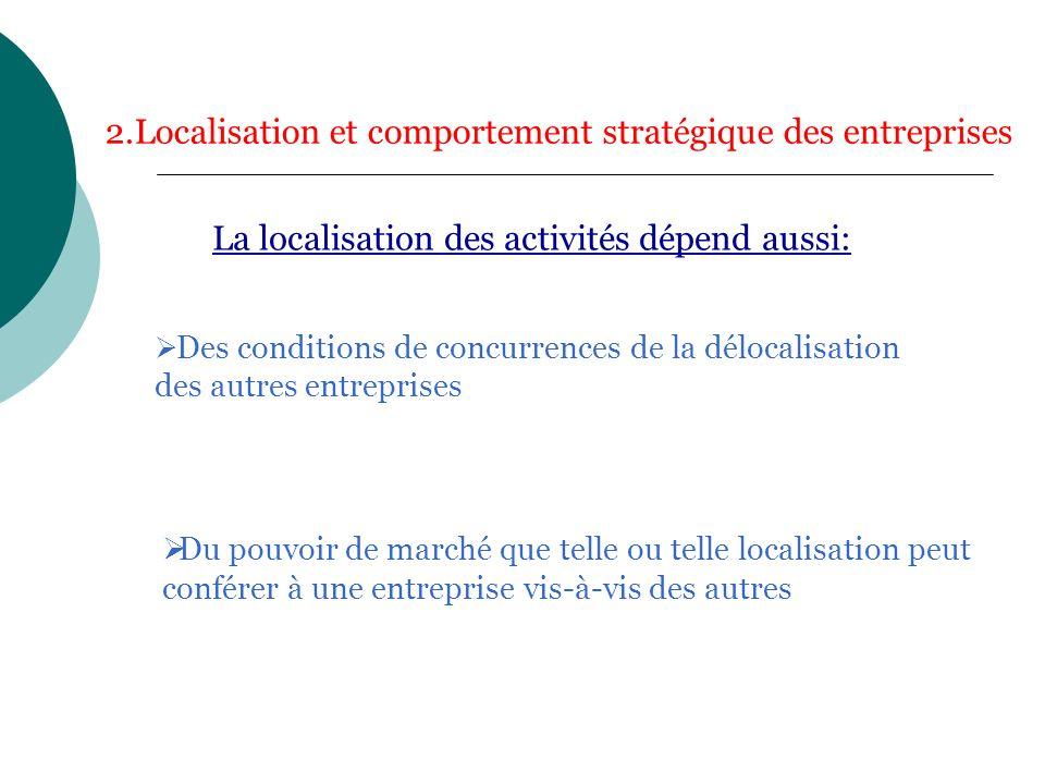 2.Localisation et comportement stratégique des entreprises Des conditions de concurrences de la délocalisation des autres entreprises Du pouvoir de marché que telle ou telle localisation peut conférer à une entreprise vis-à-vis des autres La localisation des activités dépend aussi: