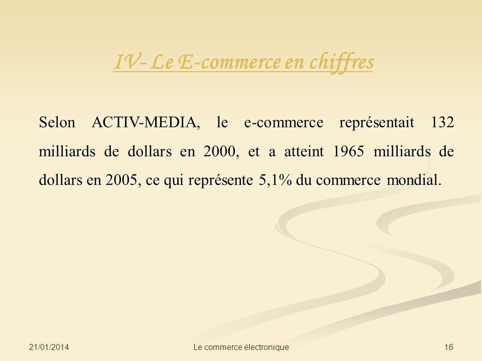 21/01/2014 16Le commerce électronique IV- Le E-commerce en chiffres Selon ACTIV-MEDIA, le e-commerce représentait 132 milliards de dollars en 2000, et a atteint 1965 milliards de dollars en 2005, ce qui représente 5,1% du commerce mondial.