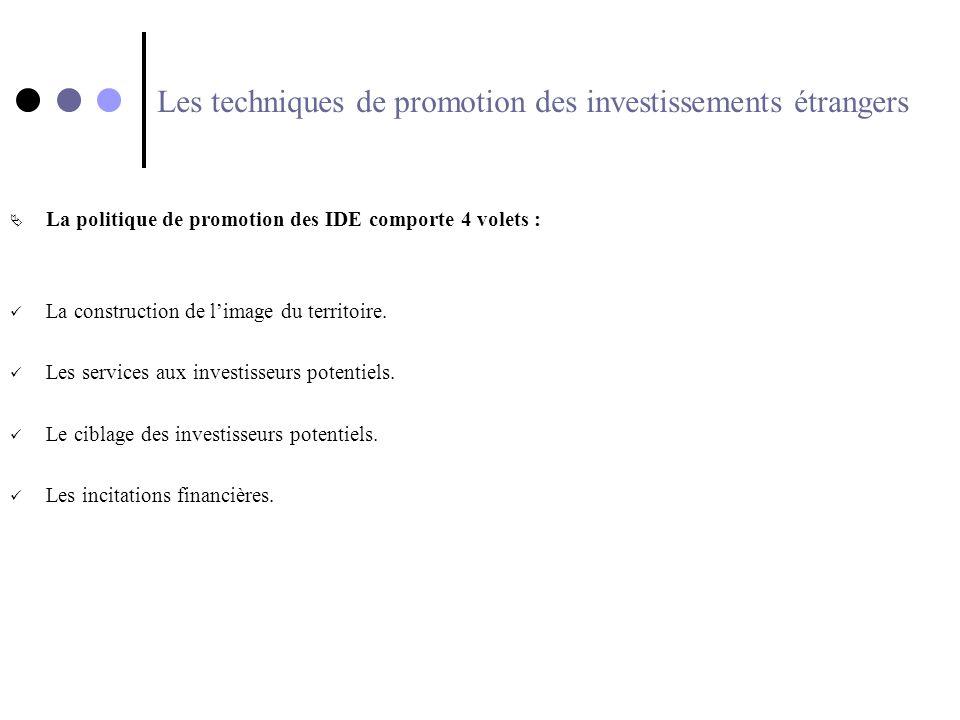 Les techniques de promotion des investissements étrangers La politique de promotion des IDE comporte 4 volets : La construction de limage du territoir