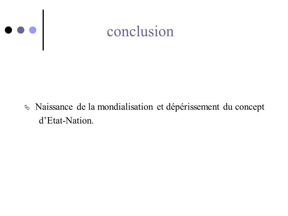 conclusion Naissance de la mondialisation et dépérissement du concept dEtat-Nation.