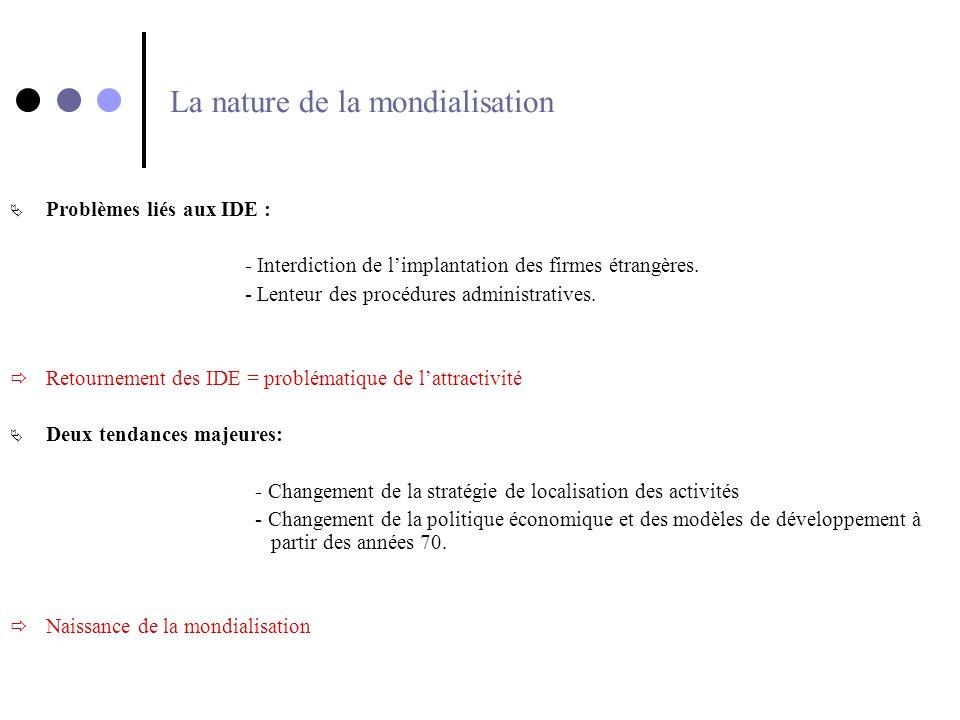 La nature de la mondialisation Problèmes liés aux IDE : - Interdiction de limplantation des firmes étrangères. - Lenteur des procédures administrative