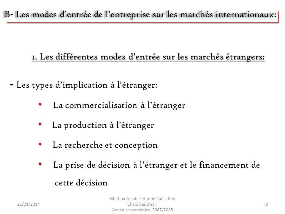 21/01/2014 Multinationales et mondialisation Chapitres 3 et 4 Année universitaire: 2007/2008 10 B- Les modes dentrée de lentreprise sur les marchés in