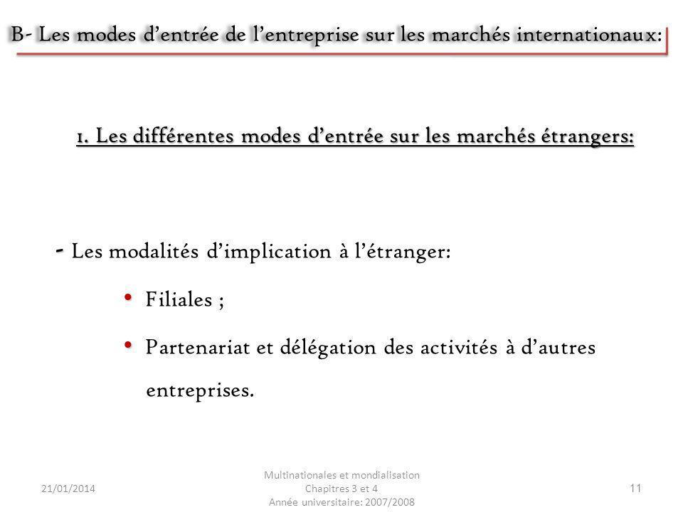 21/01/2014 Multinationales et mondialisation Chapitres 3 et 4 Année universitaire: 2007/2008 11 - - Les modalités dimplication à létranger: Filiales ;