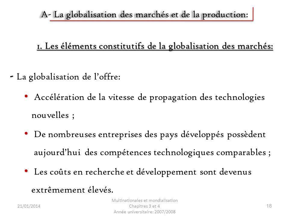 21/01/2014 Multinationales et mondialisation Chapitres 3 et 4 Année universitaire: 2007/2008 18 1. Les éléments constitutifs de la globalisation des m