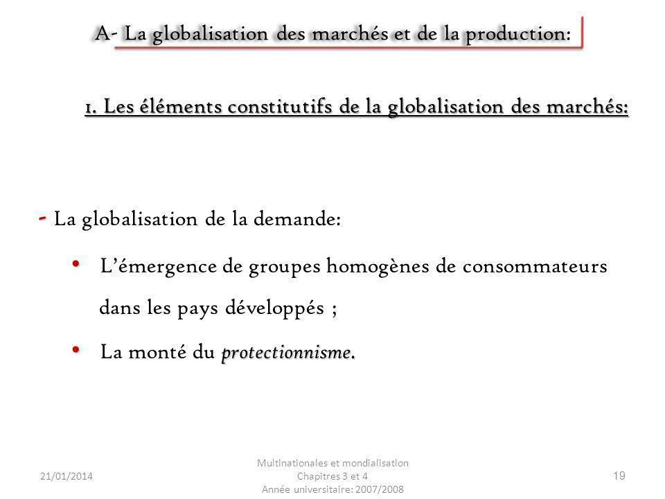 21/01/2014 Multinationales et mondialisation Chapitres 3 et 4 Année universitaire: 2007/2008 19 - - La globalisation de la demande: Lémergence de grou