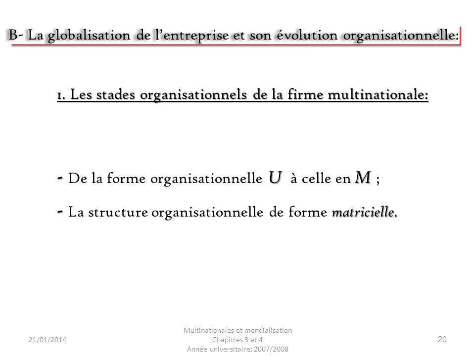 21/01/2014 Multinationales et mondialisation Chapitres 3 et 4 Année universitaire: 2007/2008 20 B- La globalisation de lentreprise et son évolution or