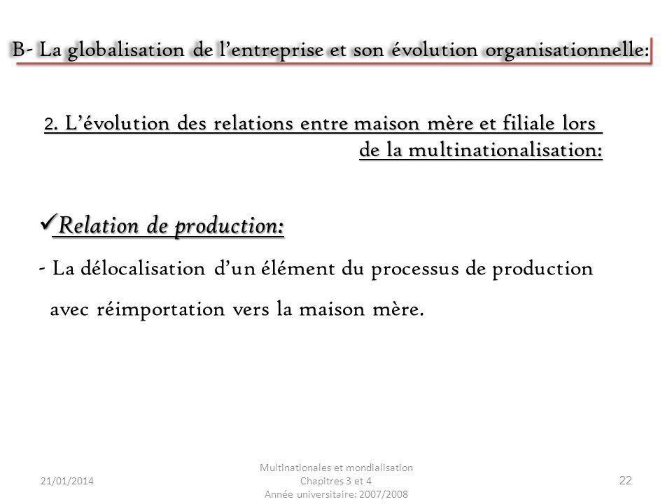 21/01/2014 Multinationales et mondialisation Chapitres 3 et 4 Année universitaire: 2007/2008 22 Relation de production: Relation de production: - La d