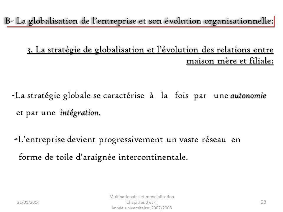 21/01/2014 Multinationales et mondialisation Chapitres 3 et 4 Année universitaire: 2007/2008 23 3. La stratégie de globalisation et lévolution des rel