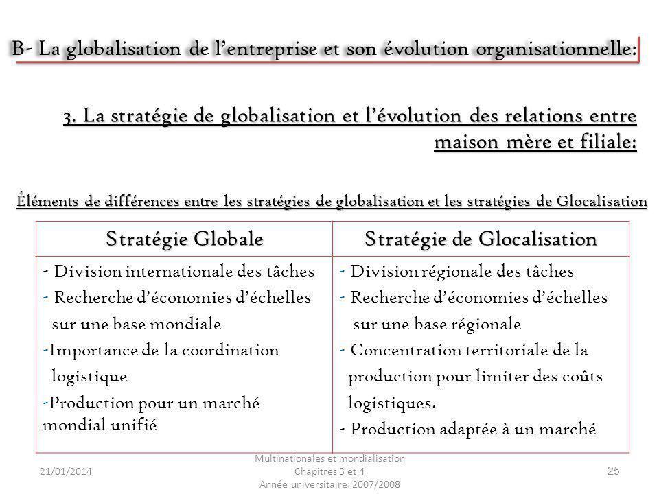 21/01/2014 Multinationales et mondialisation Chapitres 3 et 4 Année universitaire: 2007/2008 25 Éléments de différences entre les stratégies de global
