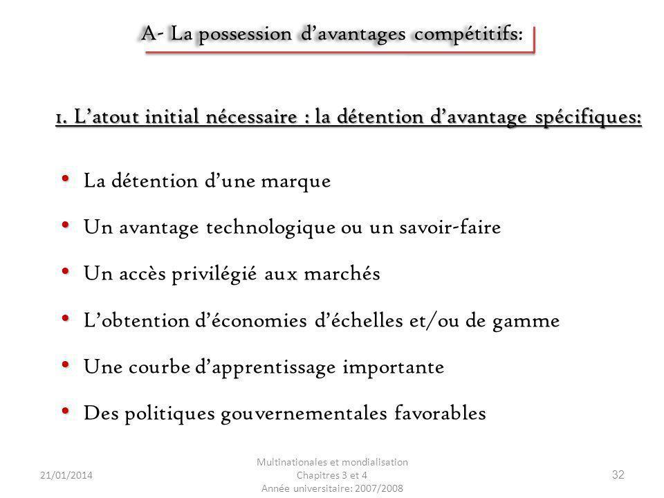 21/01/2014 Multinationales et mondialisation Chapitres 3 et 4 Année universitaire: 2007/2008 32 A- La possession davantages compétitifs: 1. Latout ini