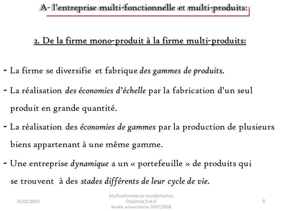21/01/2014 Multinationales et mondialisation Chapitres 3 et 4 Année universitaire: 2007/2008 8 2. De la firme monoproduit à la firme multiproduits: 2.