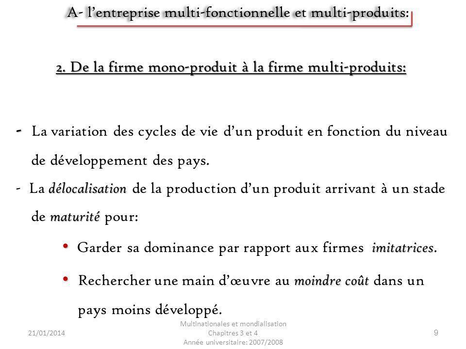 21/01/2014 Multinationales et mondialisation Chapitres 3 et 4 Année universitaire: 2007/2008 9 - - La variation des cycles de vie dun produit en fonct