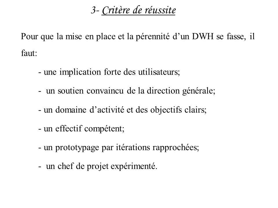 3- Critère de réussite Pour que la mise en place et la pérennité dun DWH se fasse, il faut: - une implication forte des utilisateurs; - un soutien con