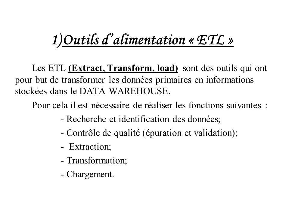 1)Outils dalimentation « ETL » Les ETL (Extract, Transform, load) sont des outils qui ont pour but de transformer les données primaires en information