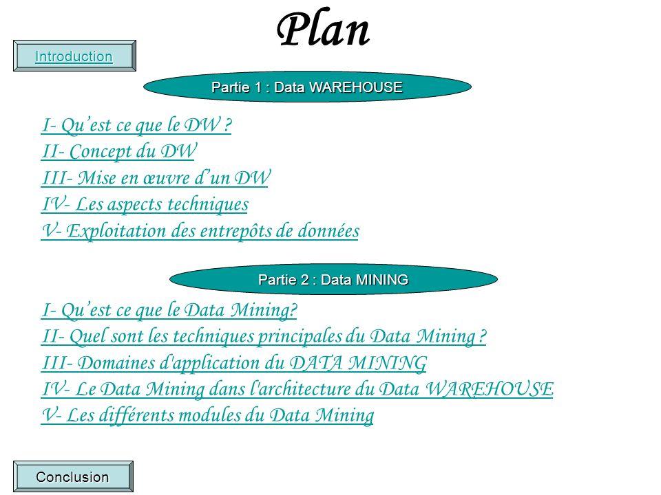 Plan I- Quest ce que le DW ? II- Concept du DW III- Mise en œuvre dun DW IV- Les aspects techniques V- Exploitation des entrepôts de données I- Quest