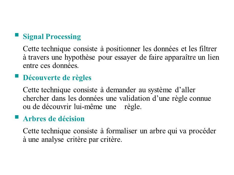 Signal Processing Cette technique consiste à positionner les données et les filtrer à travers une hypothèse pour essayer de faire apparaître un lien e