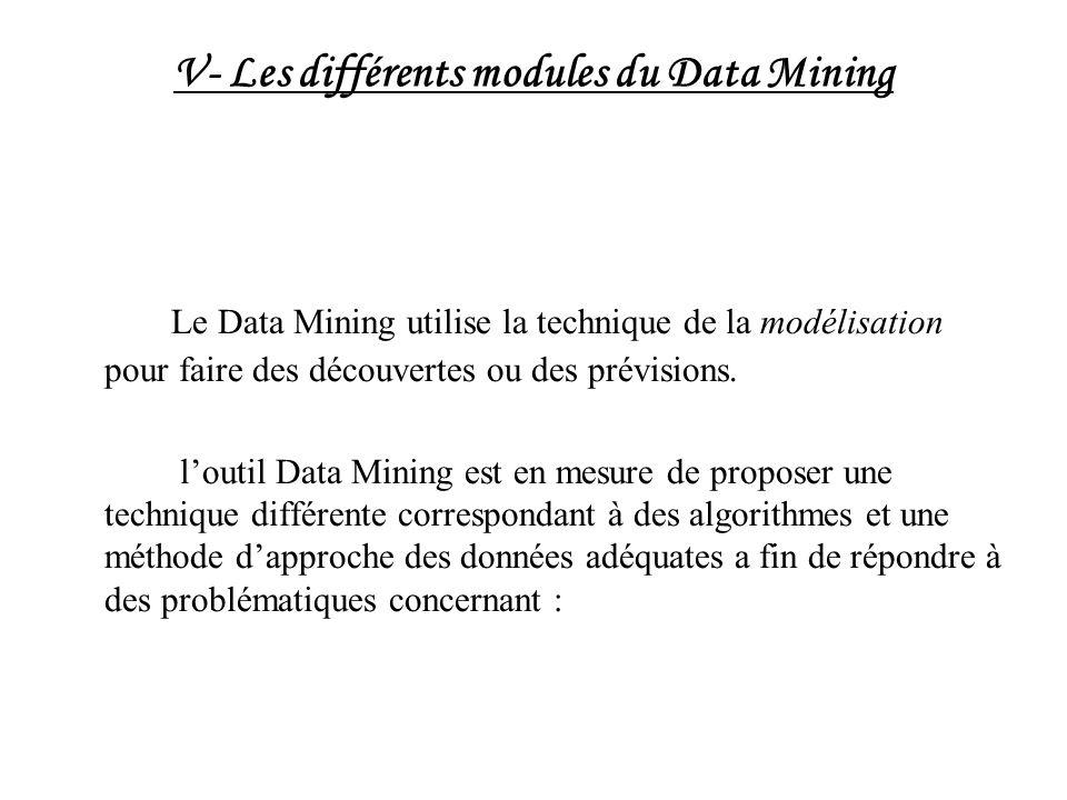 V- Les différents modules du Data Mining Le Data Mining utilise la technique de la modélisation pour faire des découvertes ou des prévisions. loutil D