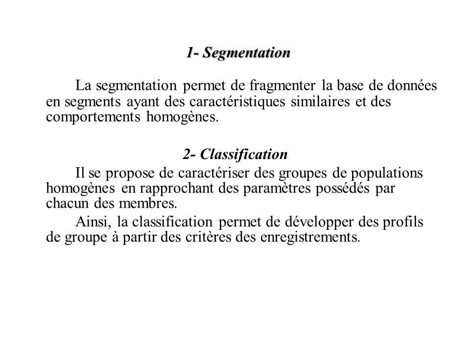 La segmentation permet de fragmenter la base de données en segments ayant des caractéristiques similaires et des comportements homogènes. 2- Classific