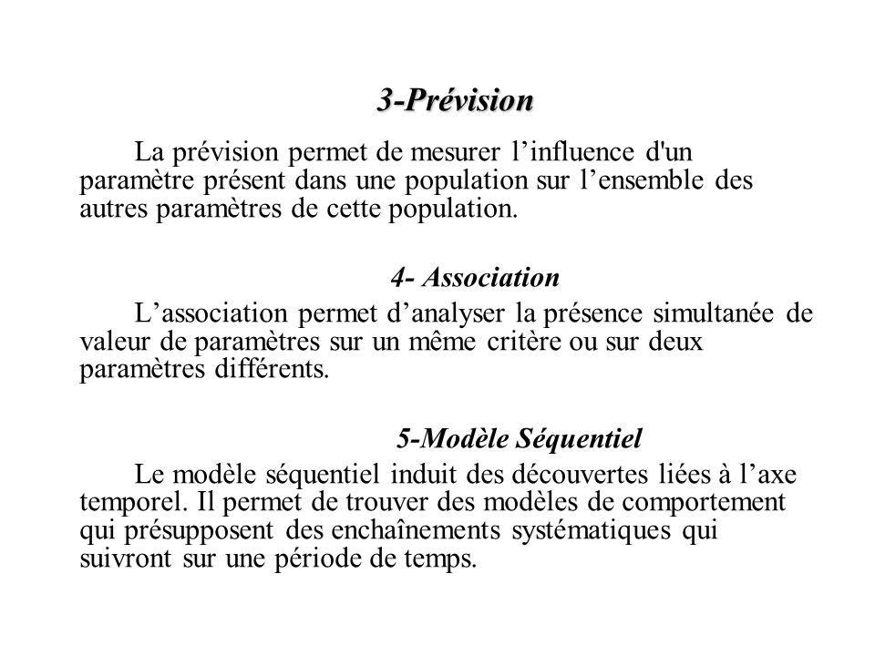 La prévision permet de mesurer linfluence d'un paramètre présent dans une population sur lensemble des autres paramètres de cette population. 4- Assoc