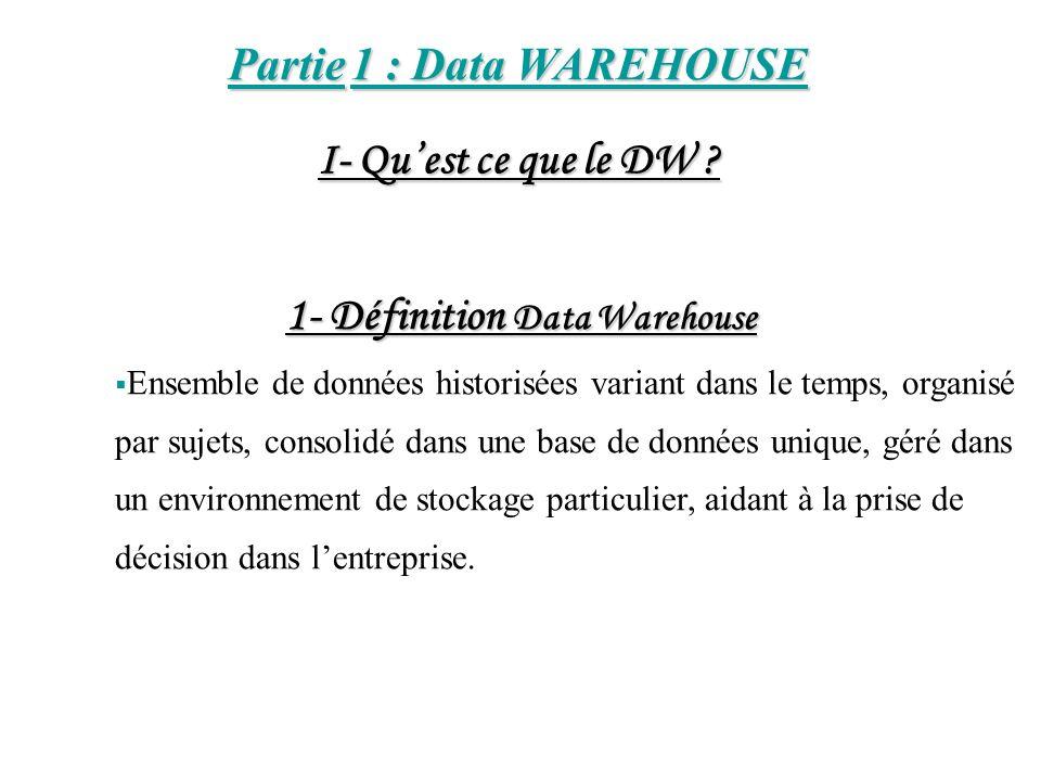 1- Définition Data Warehouse Ensemble de données historisées variant dans le temps, organisé par sujets, consolidé dans une base de données unique, gé