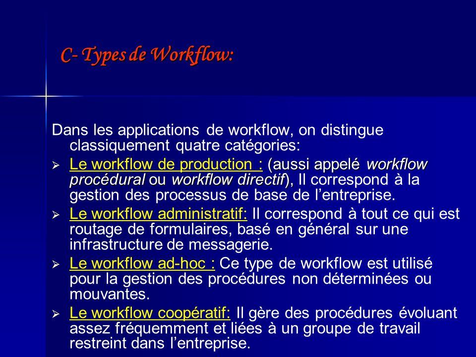 C- Types de Workflow: Dans les applications de workflow, on distingue classiquement quatre catégories: (aussi appelé workflow procédural ou workflow d