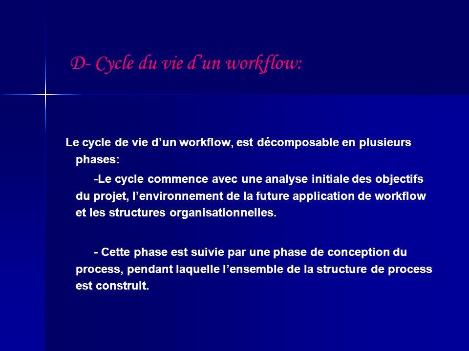 D- Cycle du vie dun workflow: Le cycle de vie dun workflow, est décomposable en plusieurs phases: -Le cycle commence avec une analyse initiale des objectifs du projet, lenvironnement de la future application de workflow et les structures organisationnelles.