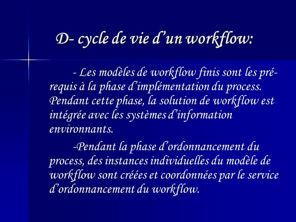 D- cycle de vie dun workflow: - Les modèles de workflow finis sont les pré- requis à la phase dimplémentation du process. Pendant cette phase, la solu