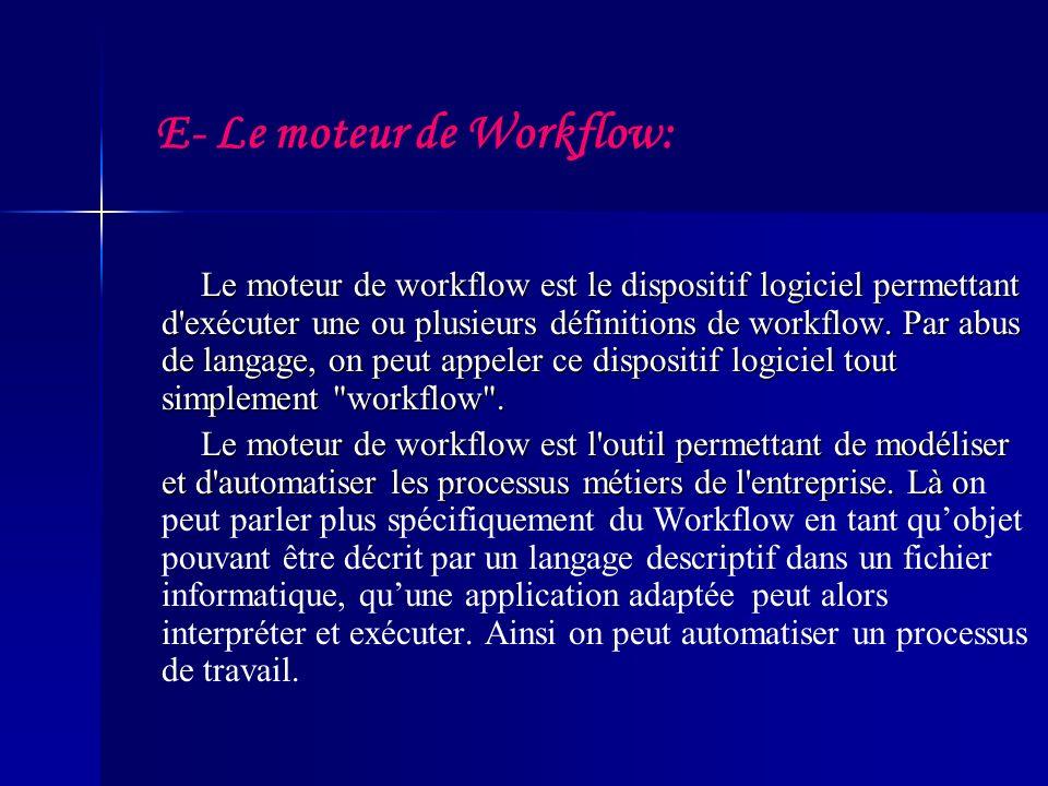 E- Le moteur de Workflow: Le moteur de workflow est le dispositif logiciel permettant d exécuter une ou plusieurs définitions de workflow.