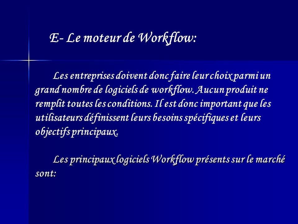 Les entreprises doivent donc faire leur choix parmi un grand nombre de logiciels de workflow.