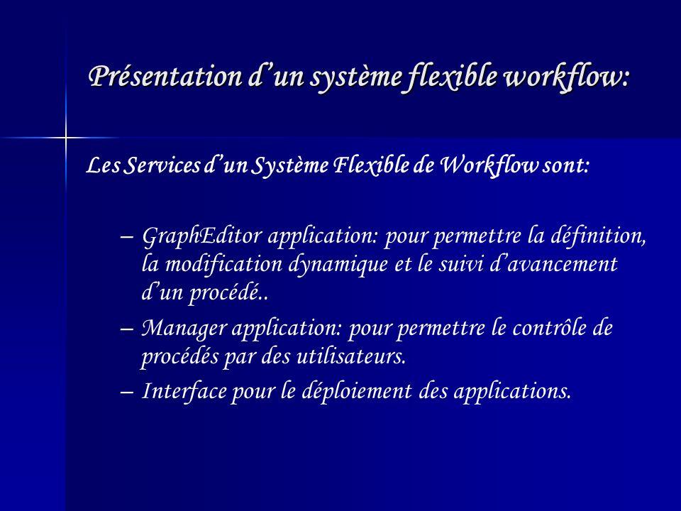 Présentation dun système flexible workflow: Les Services dun Système Flexible de Workflow sont: – –GraphEditor application: pour permettre la définition, la modification dynamique et le suivi davancement dun procédé..