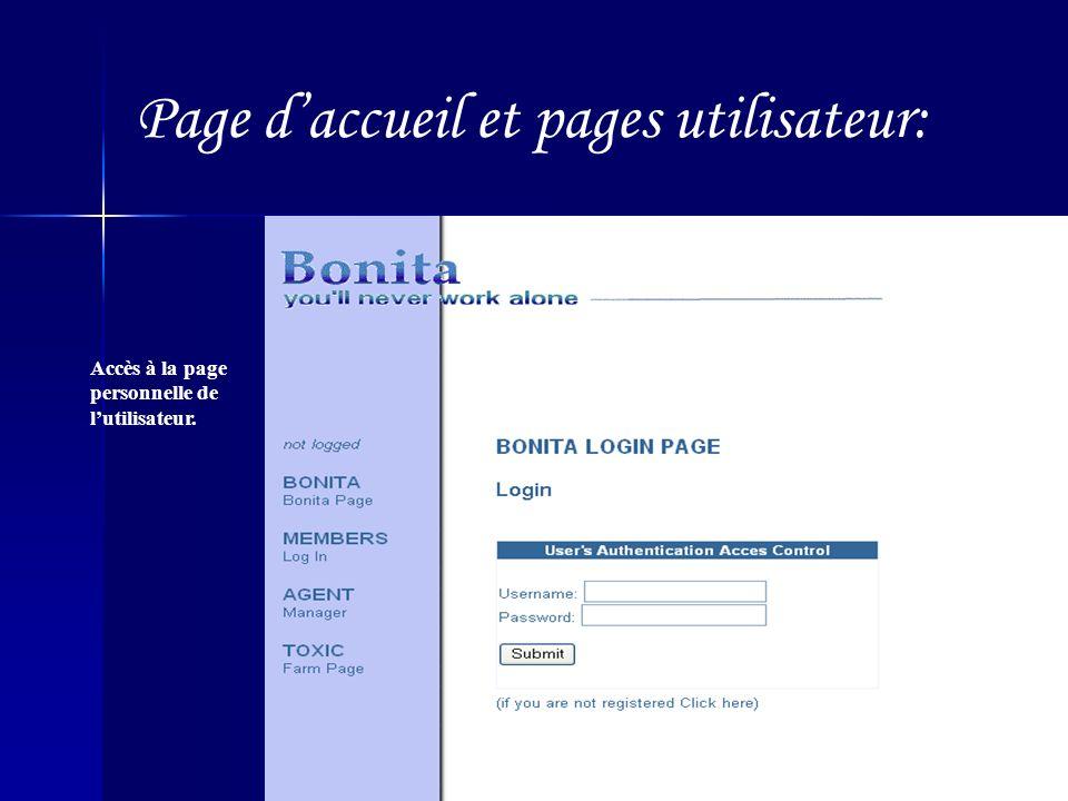 Page daccueil et pages utilisateur: Accès à la page personnelle de lutilisateur.