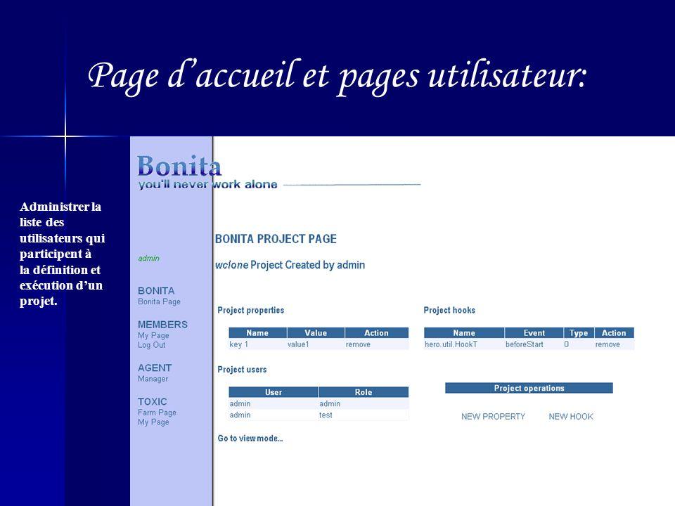 Page daccueil et pages utilisateur: Administrer la liste des utilisateurs qui participent à la définition et exécution dun projet.