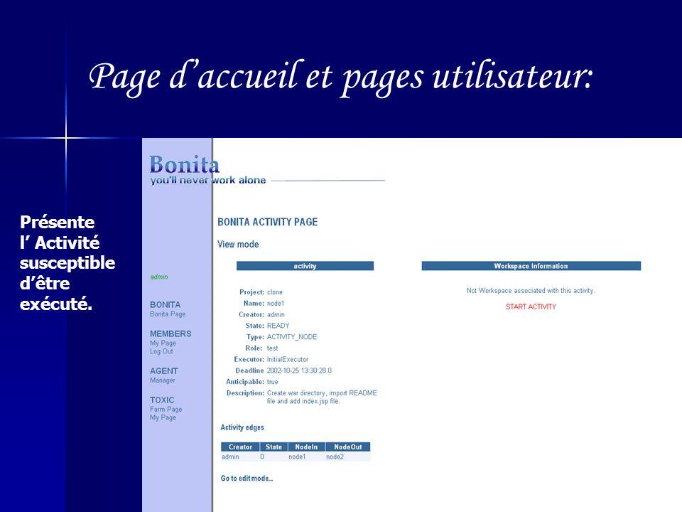 Page daccueil et pages utilisateur: Présente l Activité susceptible dêtre exécuté.