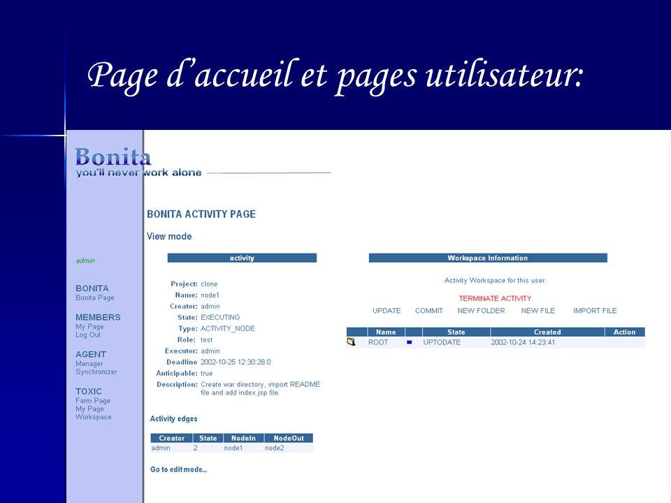 Page daccueil et pages utilisateur: