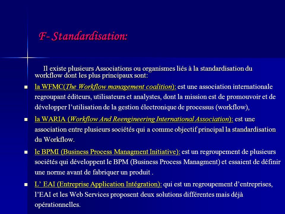 F- Standardisation: Il existe plusieurs Associations ou organismes liés à la standardisation du workflow dont les plus principaux sont: Il existe plusieurs Associations ou organismes liés à la standardisation du workflow dont les plus principaux sont: la WFMC(The Workflow management coalition): la WFMC(The Workflow management coalition): est une association internationale regroupant éditeurs, utilisateurs et analystes, dont la mission est de promouvoir et de développer lutilisation de la gestion électronique de processus (workflow), la WARIA (Workflow And Reengineering International Association): est une association entre plusieurs sociétés qui a comme objectif principal la standardisation du Workflow.