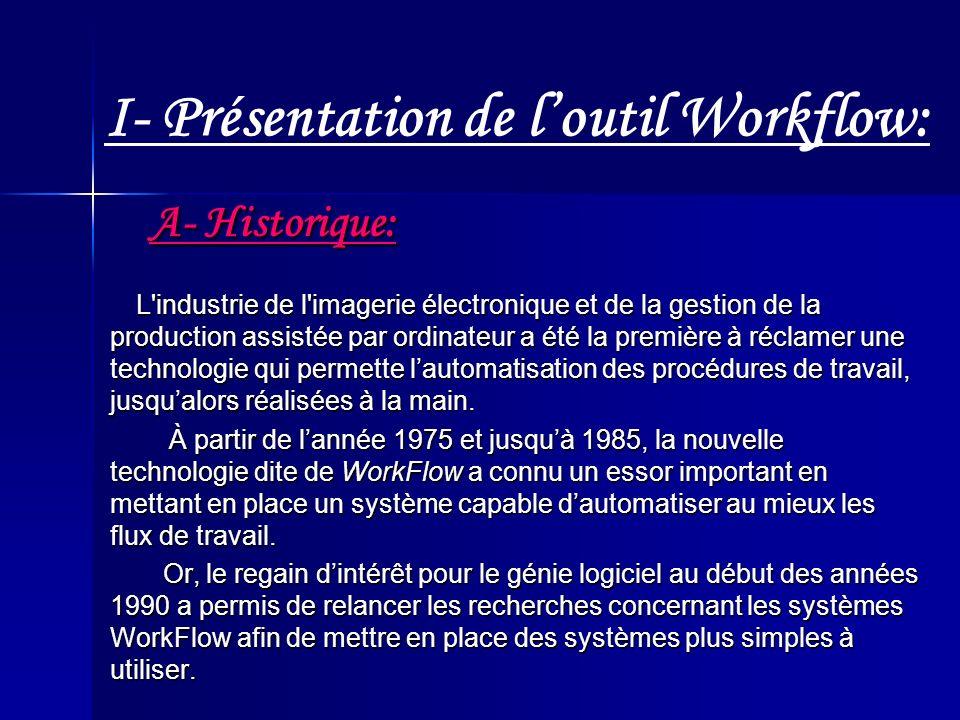 A- Historique: L industrie de l imagerie électronique et de la gestion de la production assistée par ordinateur a été la première à réclamer une technologie qui permette lautomatisation des procédures de travail, jusqualors réalisées à la main.