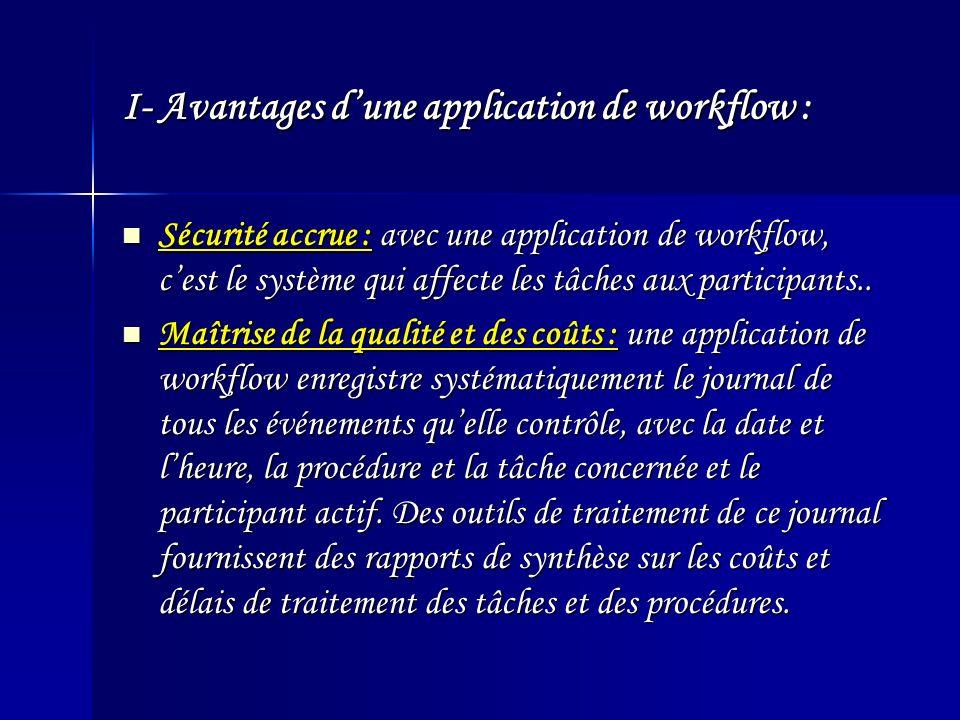 I- Avantages dune application de workflow : Sécurité accrue : avec une application de workflow, cest le système qui affecte les tâches aux participant