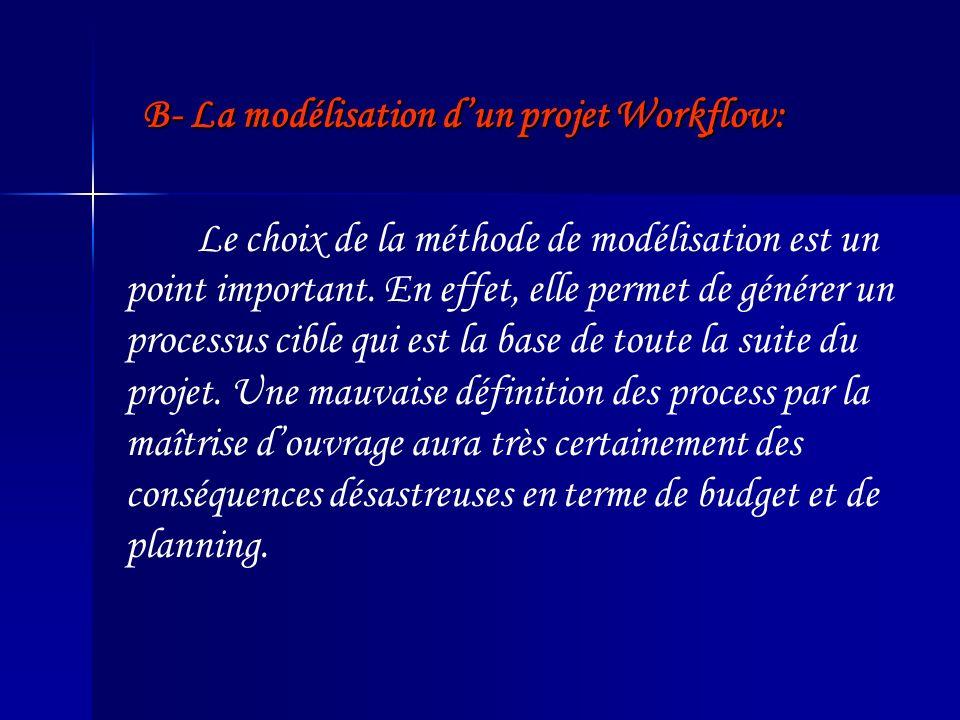B- La modélisation dun projet Workflow: Le choix de la méthode de modélisation est un point important.
