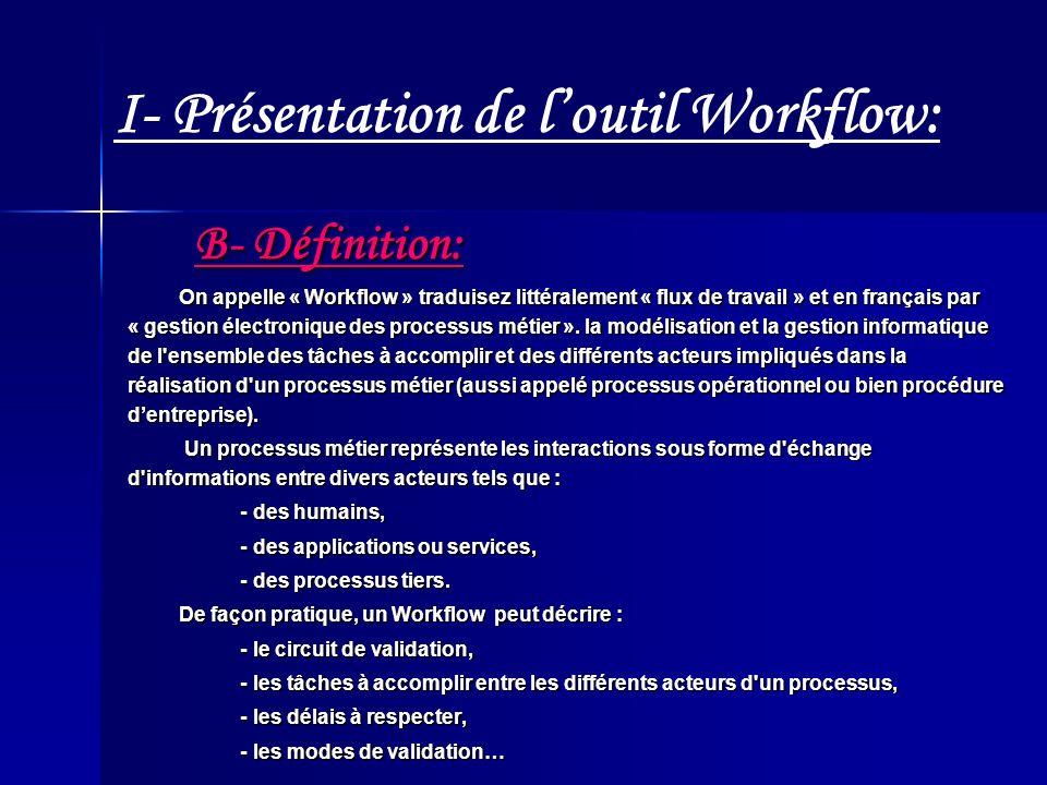 B- Définition: On appelle « Workflow » traduisez littéralement « flux de travail » et en français par « gestion électronique des processus métier ».
