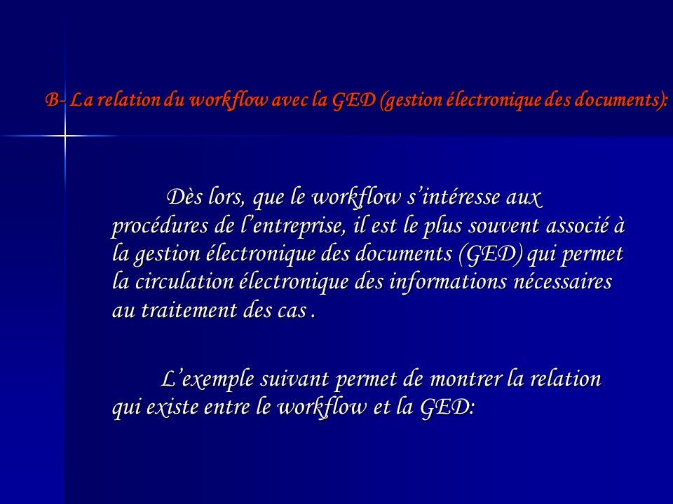 Dès lors, que le workflow sintéresse aux procédures de lentreprise, il est le plus souvent associé à la gestion électronique des documents (GED) qui permet la circulation électronique des informations nécessaires au traitement des cas.