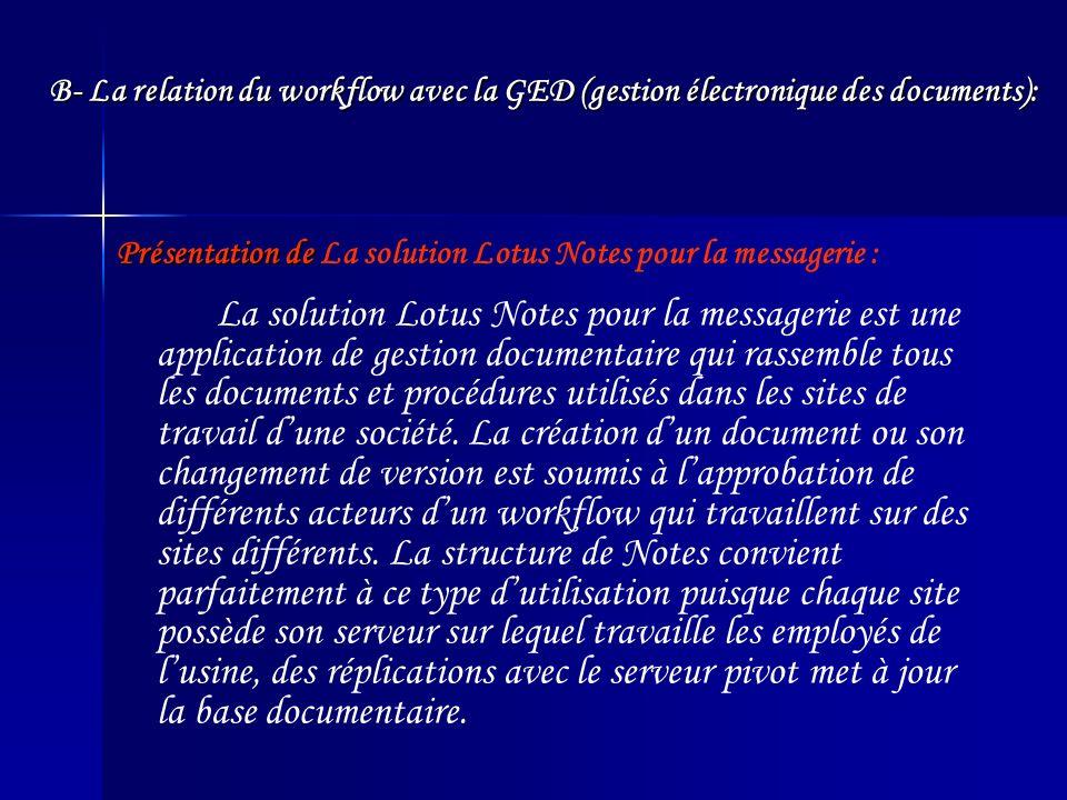 Présentation de Présentation de La solution Lotus Notes pour la messagerie : La solution Lotus Notes pour la messagerie est une application de gestion documentaire qui rassemble tous les documents et procédures utilisés dans les sites de travail dune société.