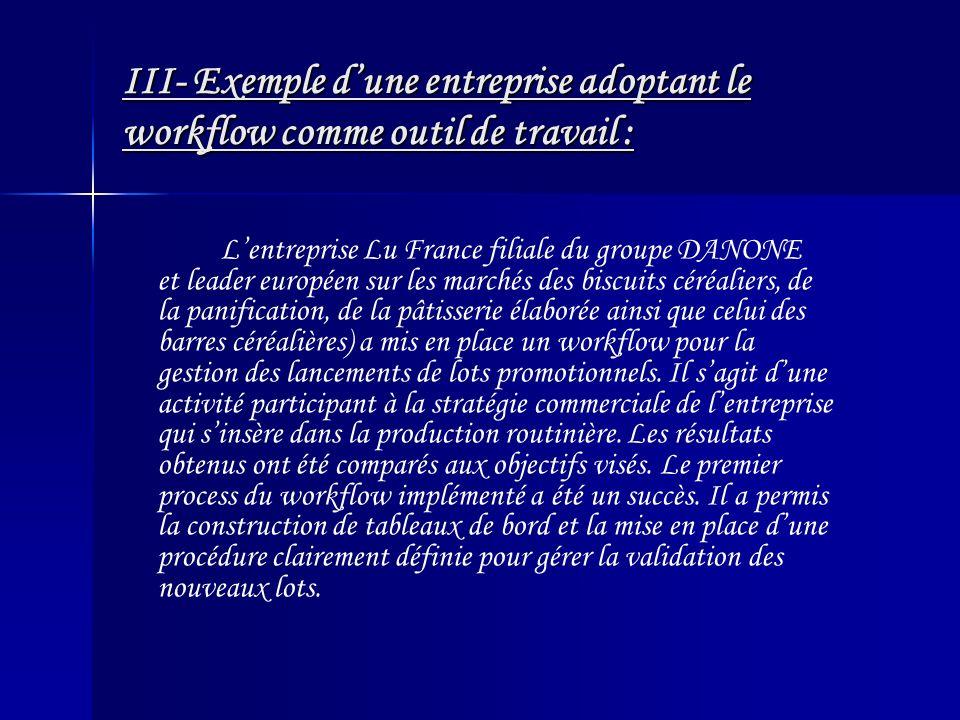 III- Exemple dune entreprise adoptant le workflow comme outil de travail : Lentreprise Lu France filiale du groupe DANONE et leader européen sur les m