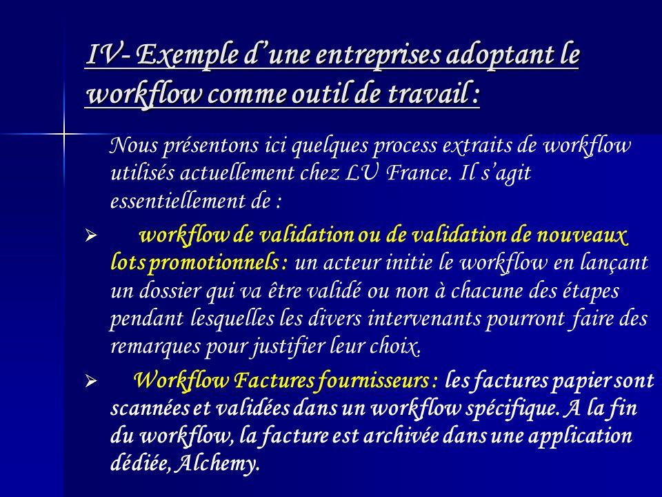 IV- Exemple dune entreprises adoptant le workflow comme outil de travail : Nous présentons ici quelques process extraits de workflow utilisés actuellement chez LU France.