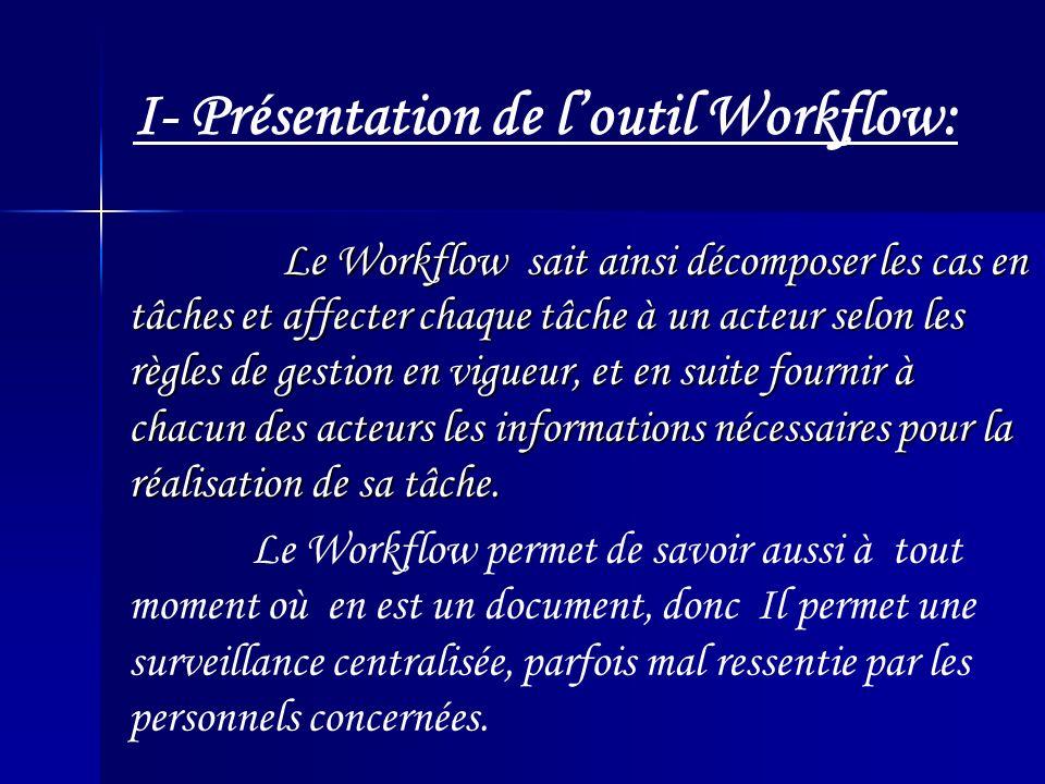 Le Workflow sait ainsi décomposer les cas en tâches et affecter chaque tâche à un acteur selon les règles de gestion en vigueur, et en suite fournir à chacun des acteurs les informations nécessaires pour la réalisation de sa tâche.