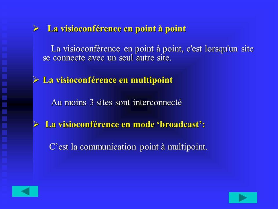 La visioconférence en point à point La visioconférence en point à point La visioconférence en point à point, c'est lorsqu'un site se connecte avec un