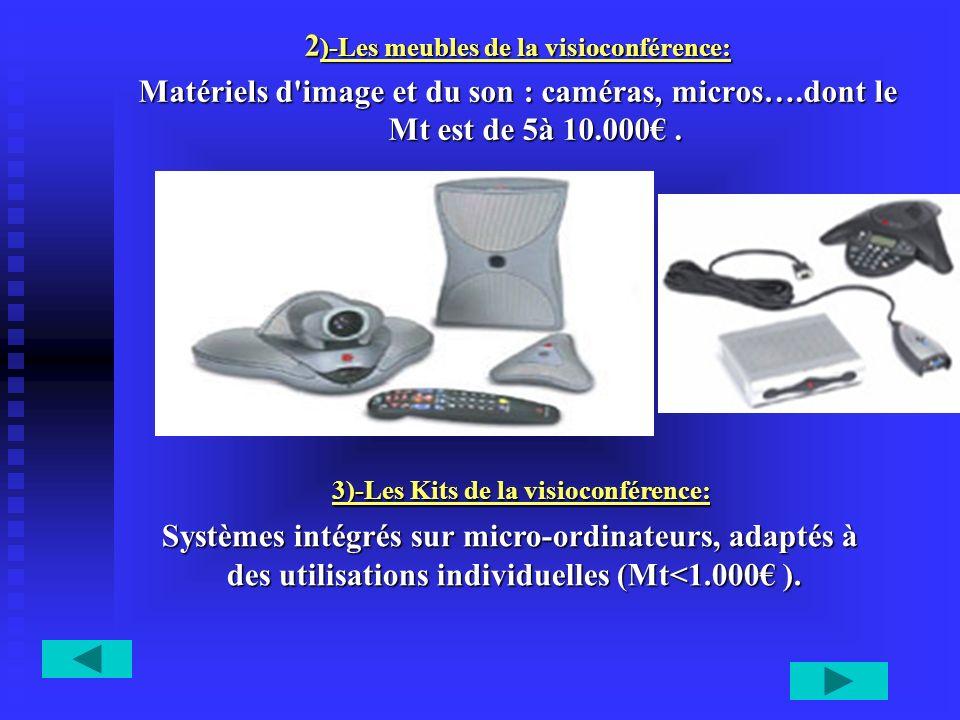 2 )-Les meubles de la visioconférence: Matériels d'image et du son : caméras, micros….dont le Mt est de 5à 10.000. 3)-Les Kits de la visioconférence: